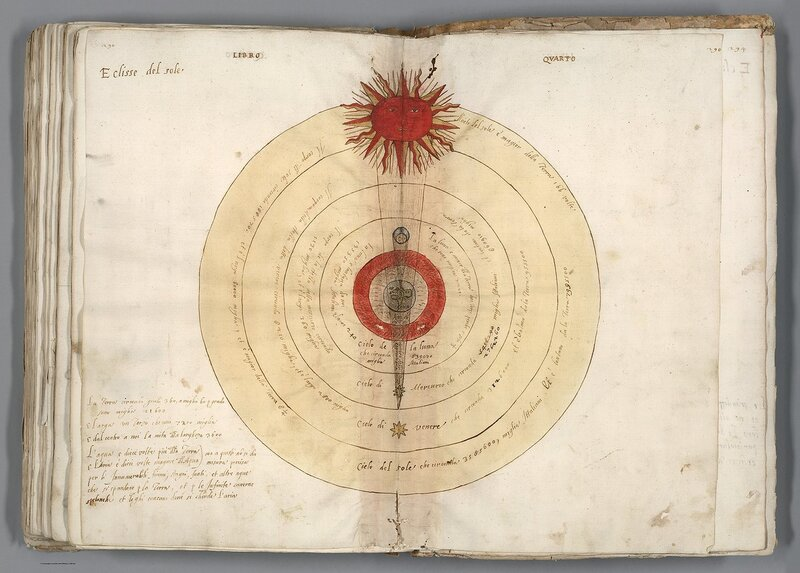 Эклисс-дель-соле (Затмение Солнца)