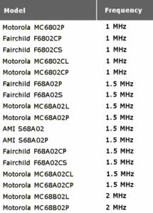 Motorola 6800 и потомки 6802, 6805, 6807, 6808, 68HC11, 68HC12, 6809 общая тема. 0_1322a1_45eab730_M