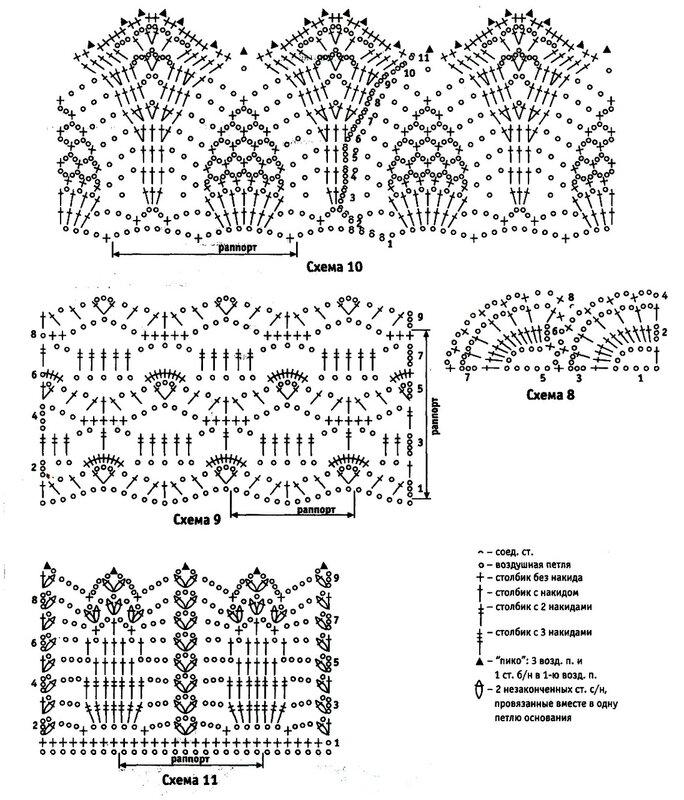 Вязание крючком схемы вязок