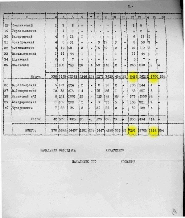 Экспорт четырех главных хлебов из СССР в 1931-1933 гг 0_3171f_e81423b8_XL