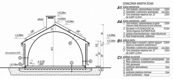 Как строят пенопластовые дома в Польше