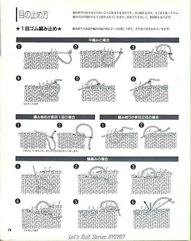 Let's knit series NV3767 1999 sp-kr_74