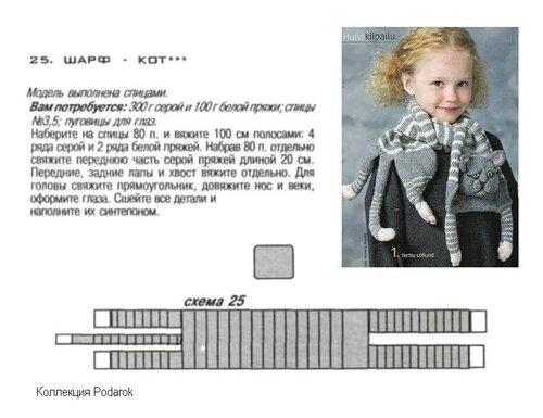 Вязание шарфов спицами детям схемы и описание