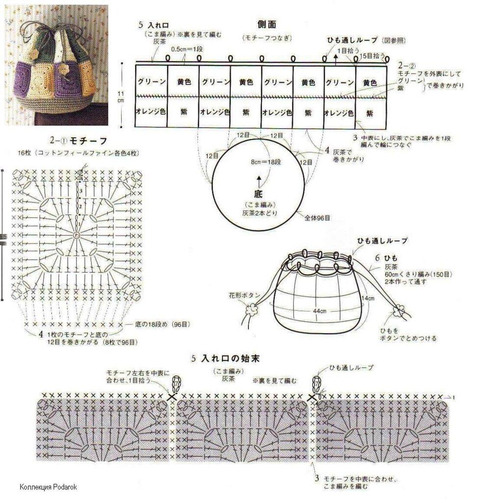 Рюкзачки вязанные крючком схемы