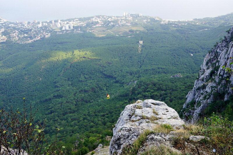 Гора Ай-Петри, Крым