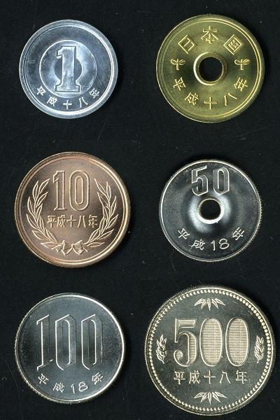 Рождение японской иены / JPY