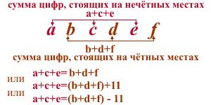 priznak-delimosti-na-11