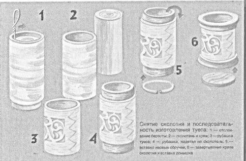 Изготовление туеса начинается со снятия сколотня