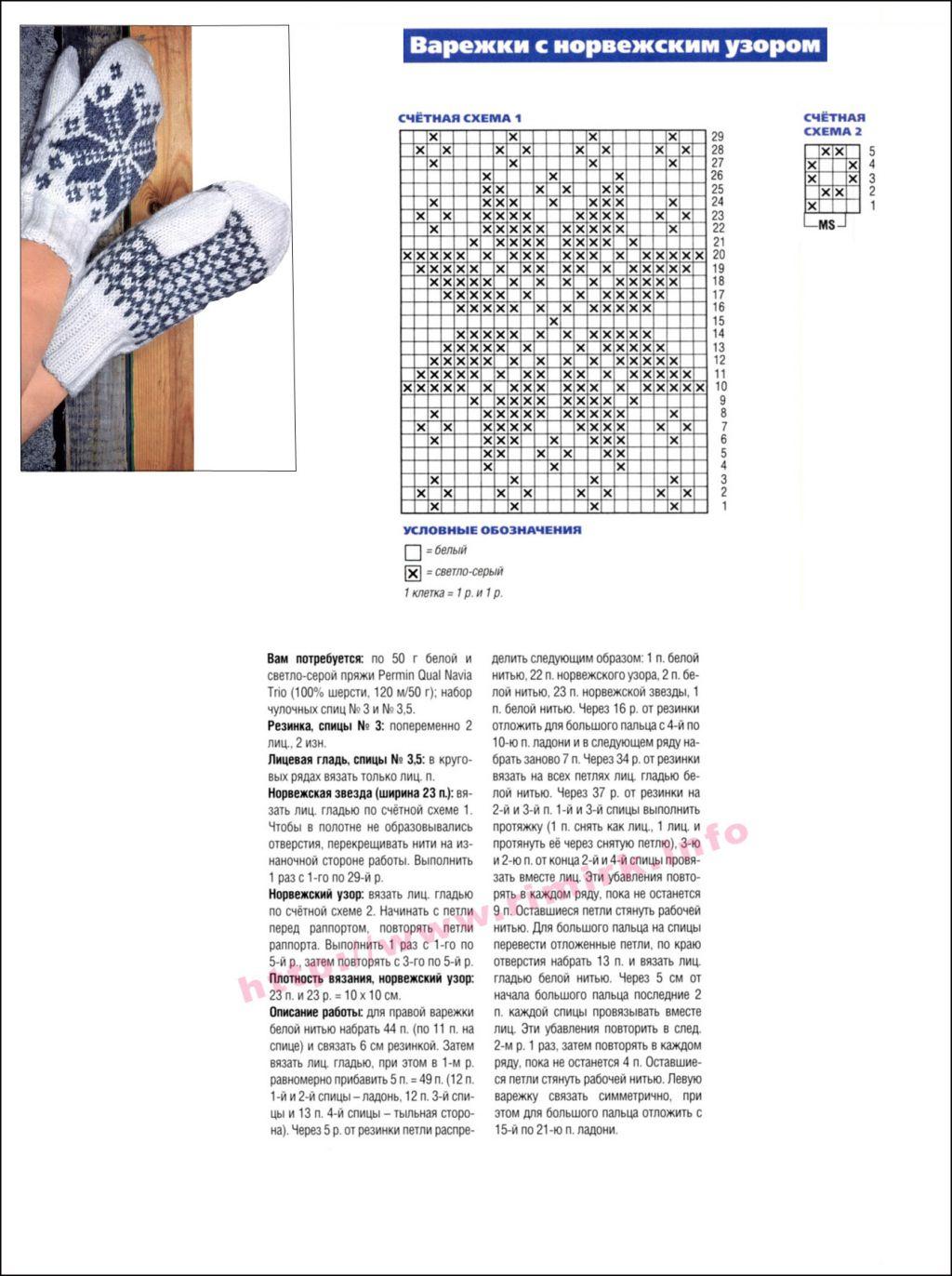 Планета Вязания Вязание варежек спицами - пособие для 25