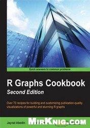 Книга R Graph Cookbook