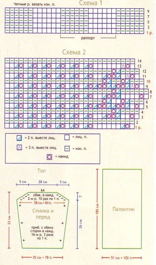 Схема и выкройка палантина спицами - схема и выкройка топа спицами