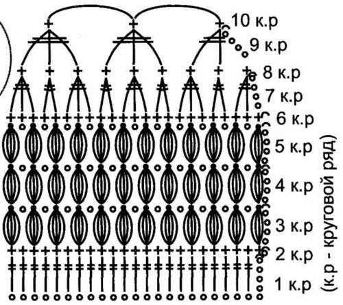 схема вязания крючком шапки из шерсти апельсиного цевта.