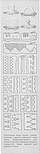 Образцы и способы изготовления крышки для туеса и изготовления наружного узора