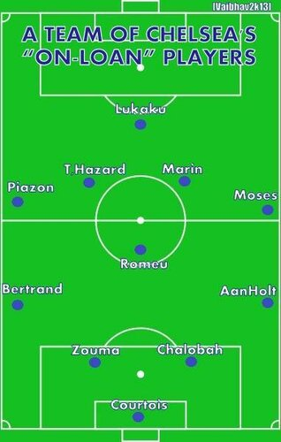 Атлетико, Ювентус, Челси, Бенфика, Реал Мадрид