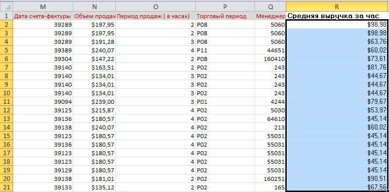 Рис. 5.2. Предварительно рассчитывать вычисляемые поля в источнике данных обременительно и непрактично