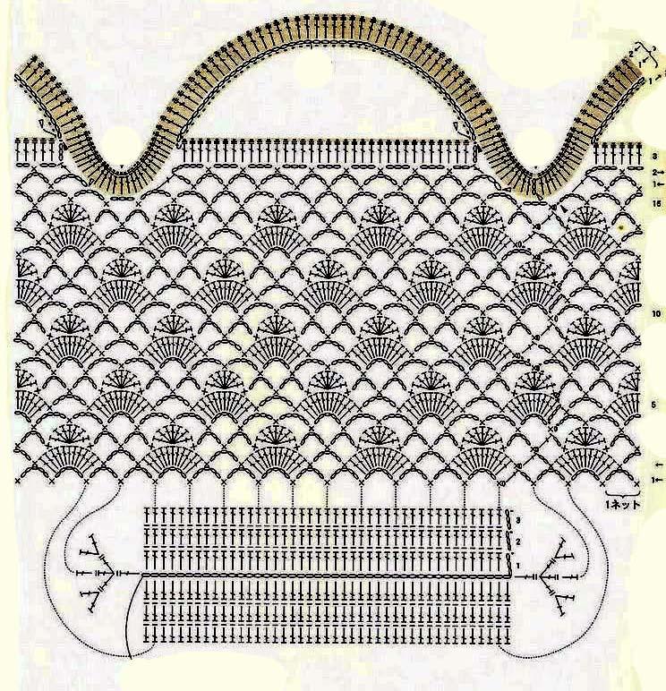 Сумки, связанные крючком