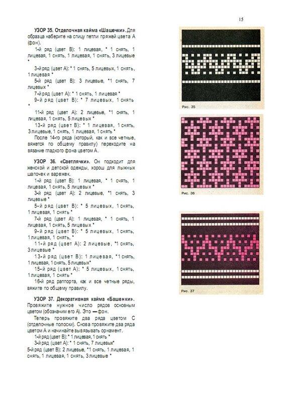 Модное пончо вяжем спицами по уникальным схемам своими