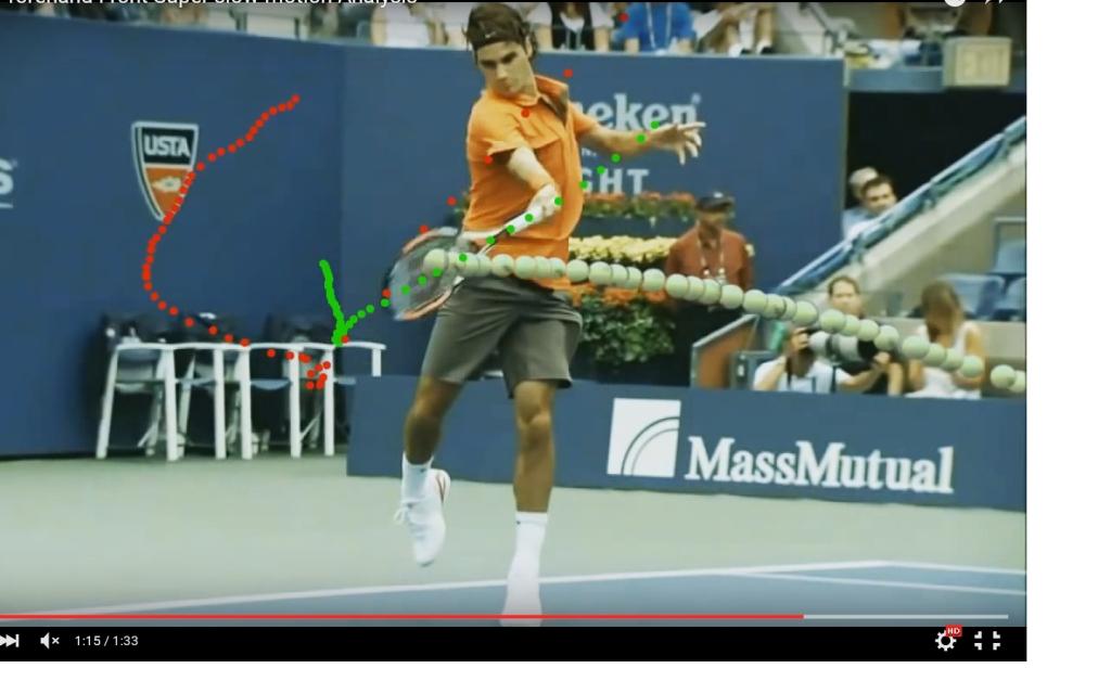 в противоход теннисе ставка