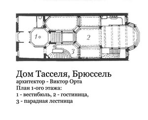 Дом Тасселя , план