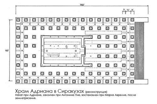 Храм Адриана в Сиракузах, план