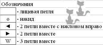 Нереально красивая туника!http://www.liveinternet.ru/users/yarni/post164172622/