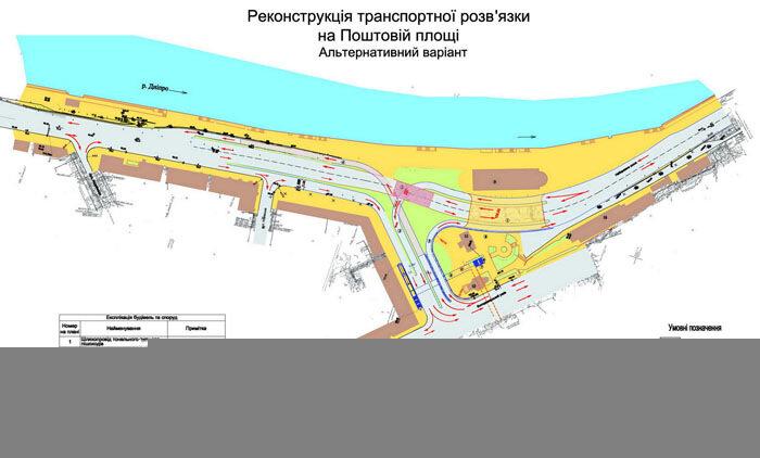 Реконструкция Почтовой
