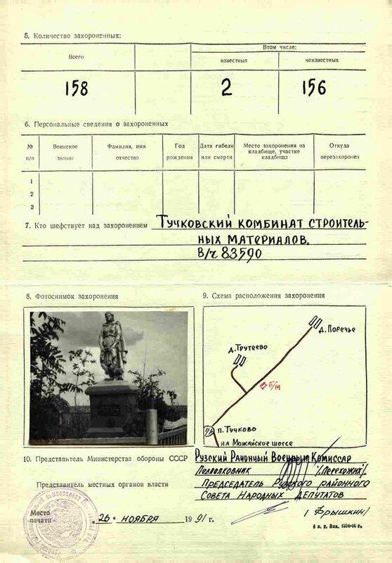 Учетная карточка воинского захоронения в Тучково