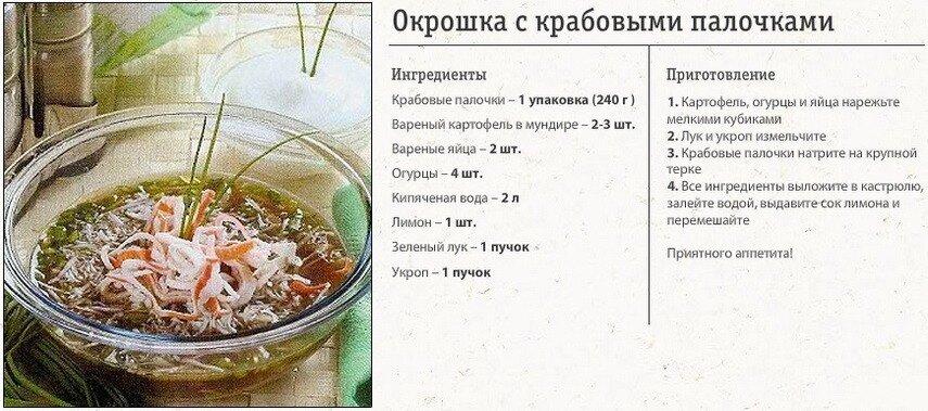Рецепт окрошки из красного кваса
