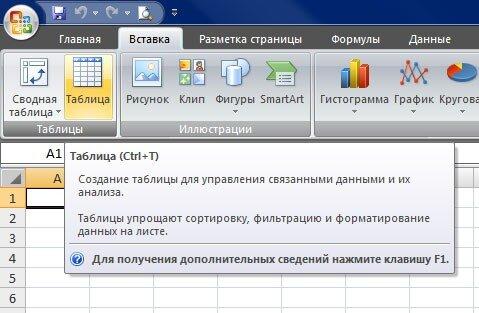 Рис. 5.1. Вкладка «Вставка». Пункт «Таблица»