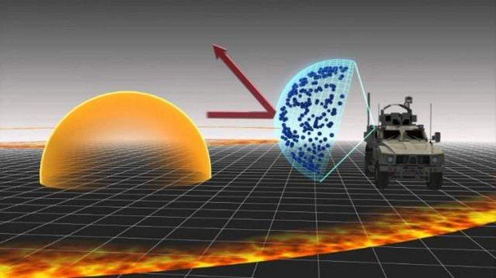Компания Boeing запатентовали метод создания плазменного поля, быстро нагревая воздух, чтобы быстро