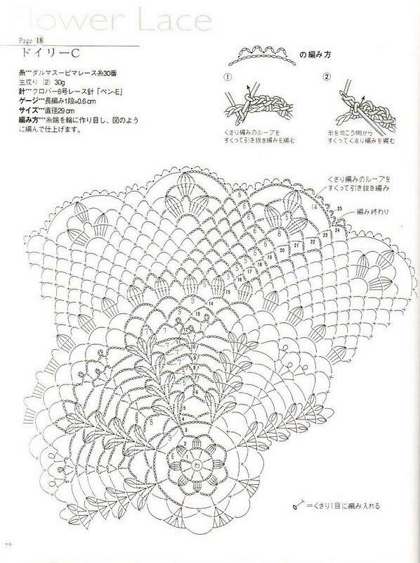 白色蕾丝 - 编织幸福 - 编织幸福的博客