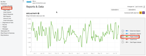 bing-pages-crawled-reports-and-data--800x311.png