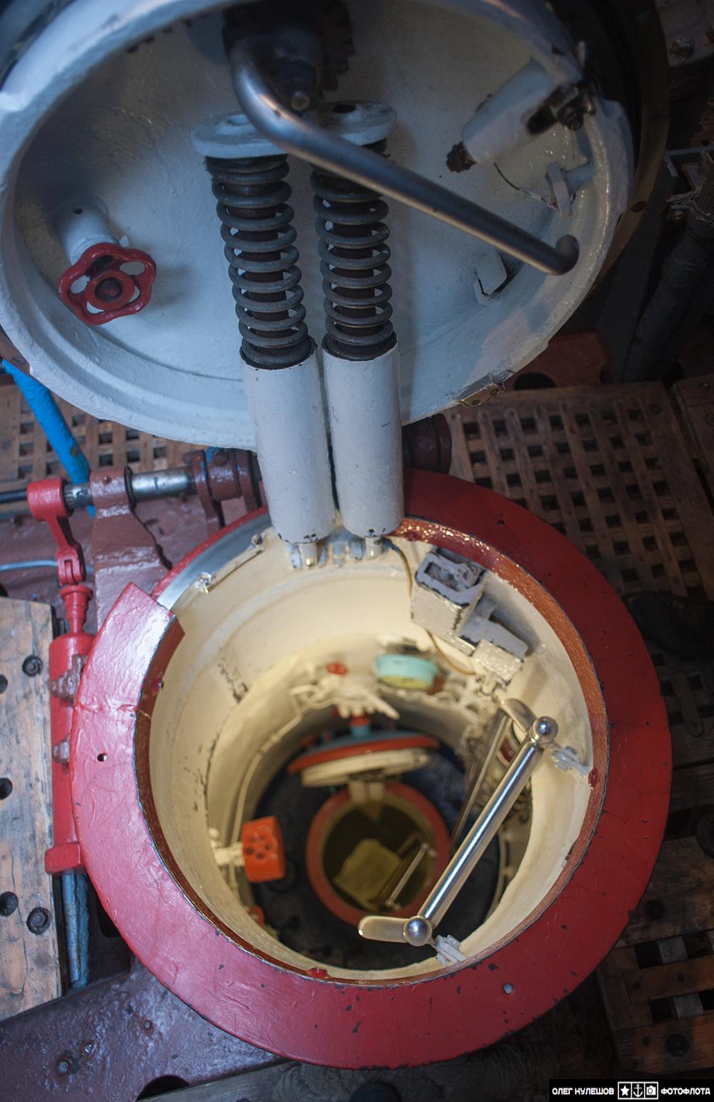 эмуляторы подводны лодок