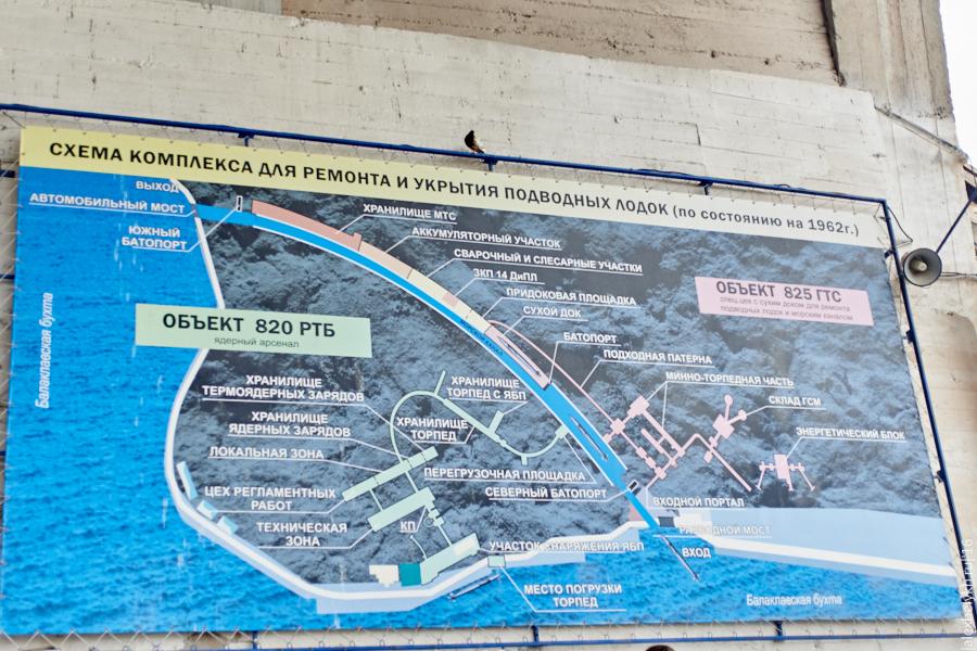 alexbelykh.ru, завод по ремонту подводных лодок, музей балаклавы, музей подлодок балаклава, балаклавская бухта, бухта в балаклаве