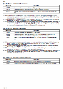 service - Инструкции (Service Manual, UM, PC) фирмы Mita Kyocera - Страница 2 0_13831d_bfad8ba6_orig