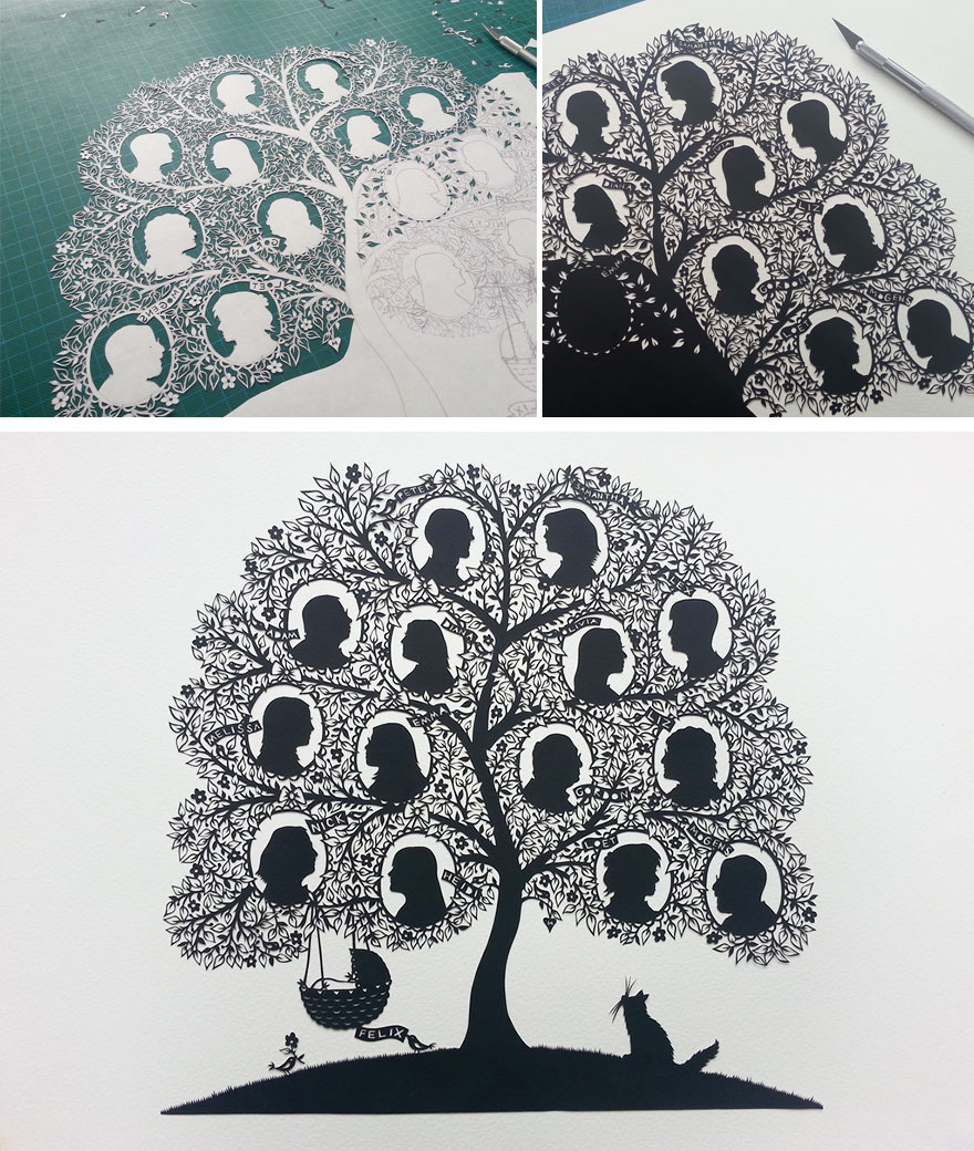 Painstaking Folk Art Papercuts by Suzy Taylor