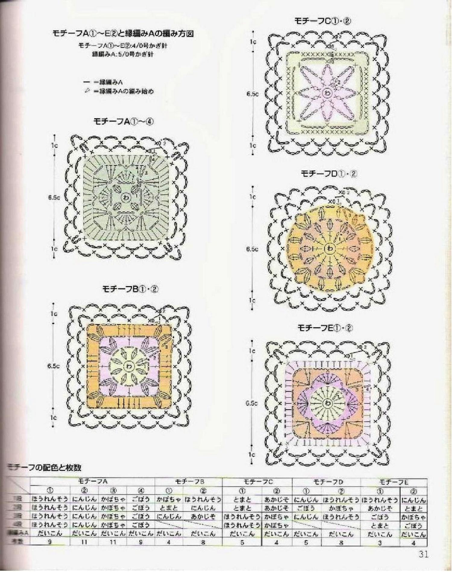 Пледы крючком из квадратов схемы и описание фото