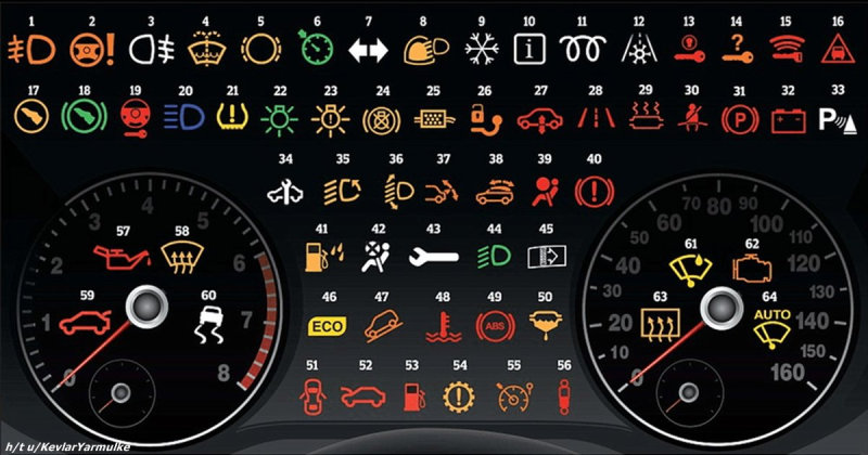 Значения иконок на приборной панели, которые должен знать каждый водитель (5 фото)