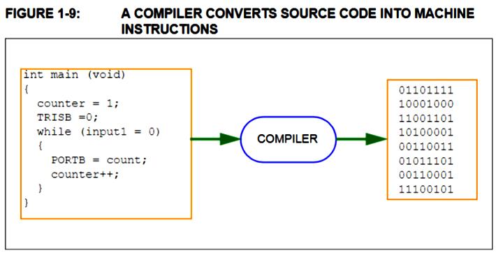 MPLAB X IDE v3.55 0_18f4fe_745c20d8_orig