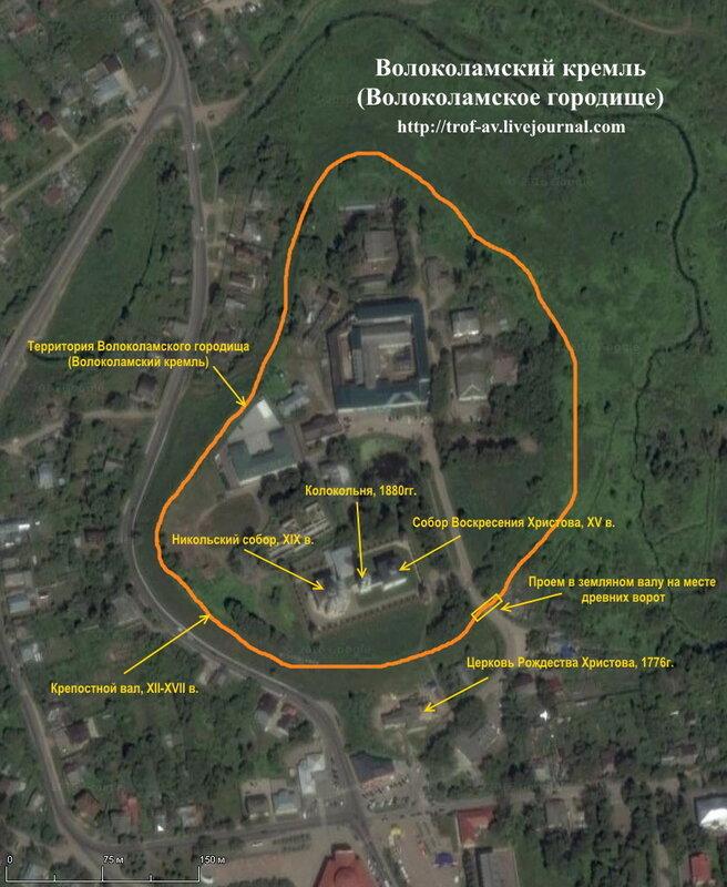 Волоколамский кремль, схема