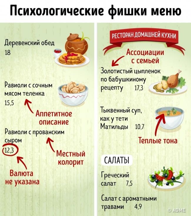 © macrovector/depositphotos  Вот как рестораны составляют свои меню: Использование образа семь