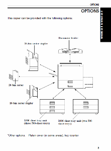 service - Инструкции (Service Manual, UM, PC) фирмы Ricoh - Страница 4 0_1b279c_bf3cf4e5_orig