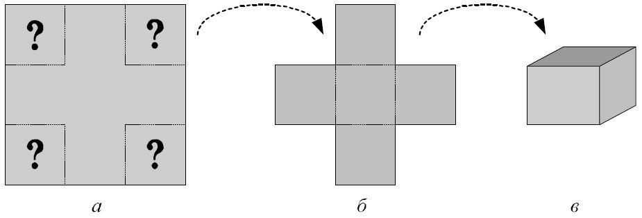 Как при помощи инструментов Excel решить задачу о коробке максимального объема