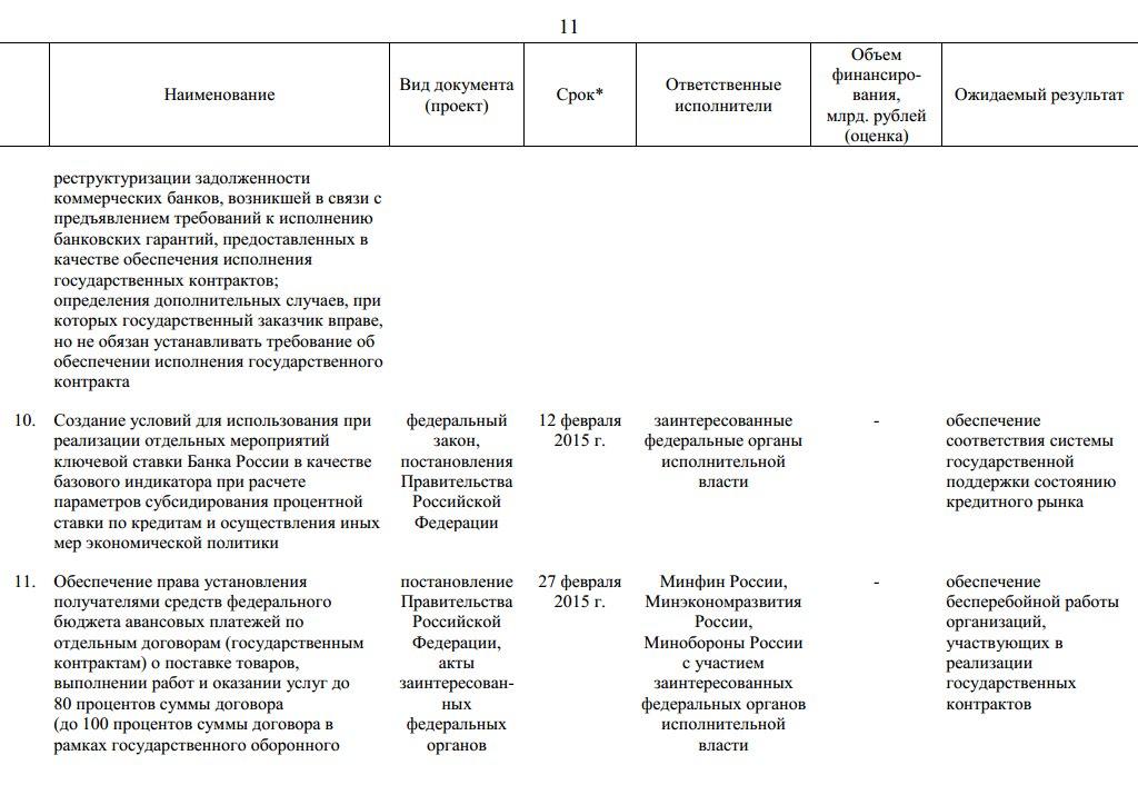 Антикризисный план правительства России с.11