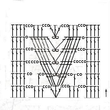 туника крючком схемы вязания