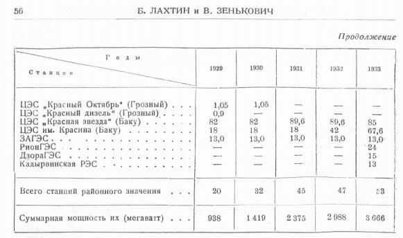 1929-1933 гг..jpg