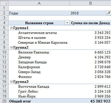 Рис. 4.12. Программа Excel распознает первую группу как Группа1