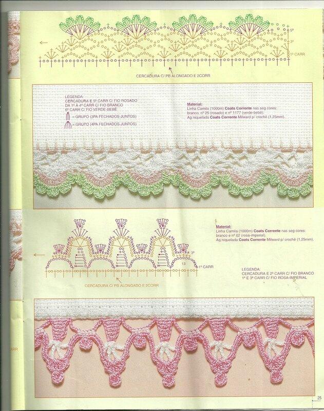 Схемы ажурного вязания крючком края изделия.