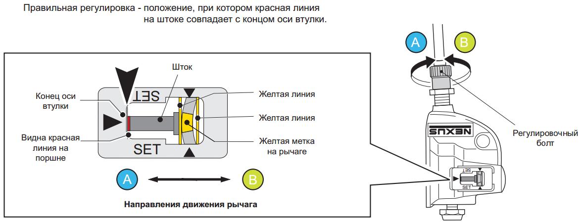 Схематическое изображение втулки