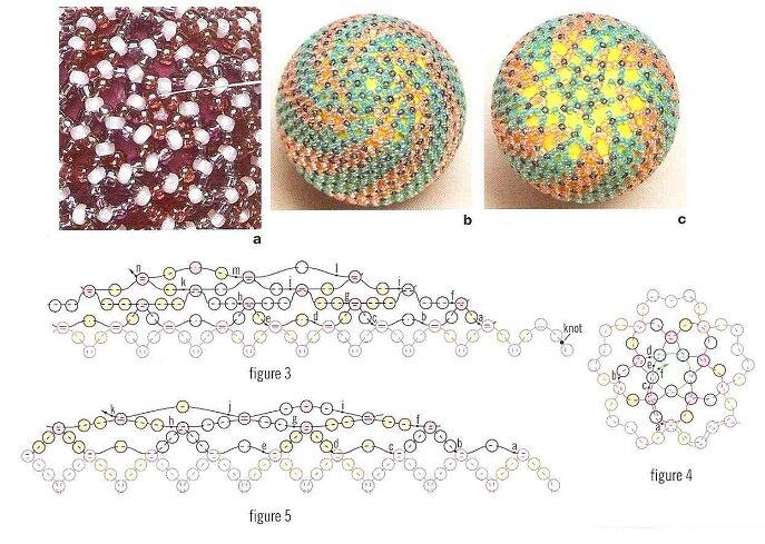 учимся оплетать яйца бисером. схема оплетения яиц вжурной сеткой.